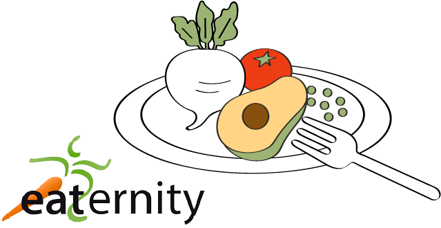 Impact driven Swiss startups Eaternity